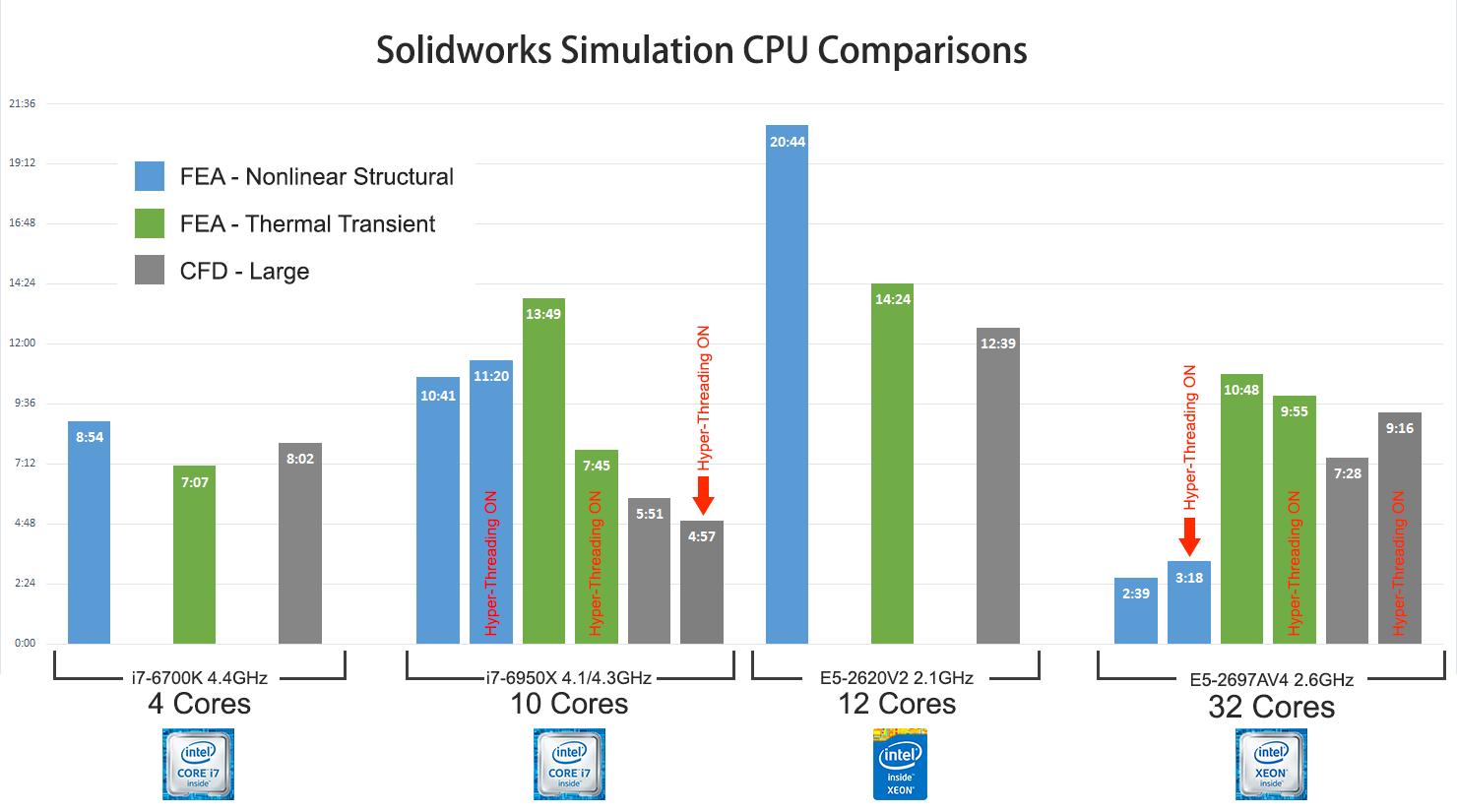 sw-benchmarks3