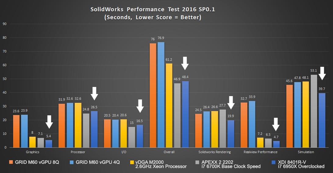 sw_benchmarks